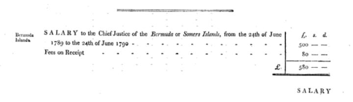 Bermuda Judicial Salaries in 1789
